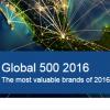 企業ブランド力 ランキング Top50一覧