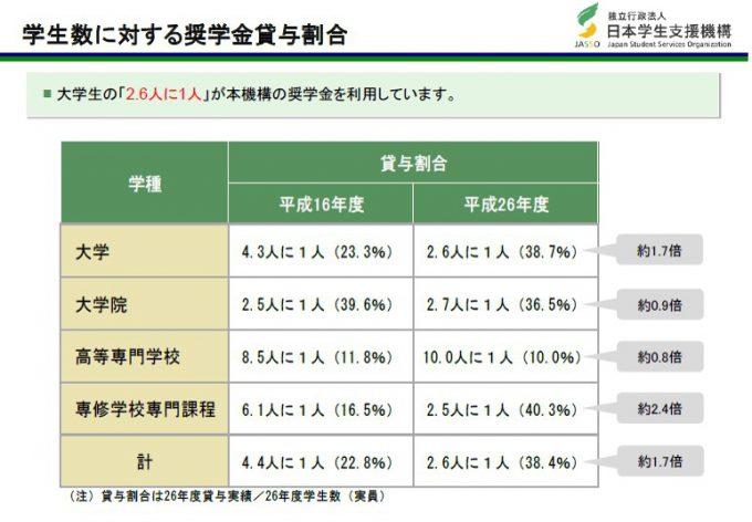 160930-%e5%a5%a8%e5%ad%a6%e9%87%91