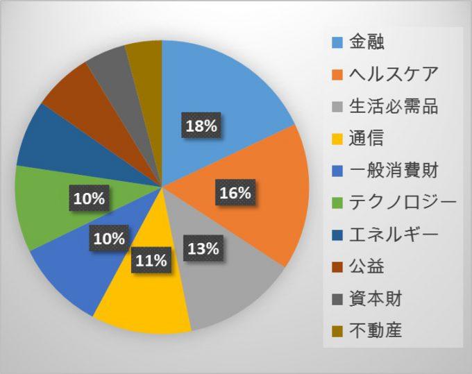161002-%e3%83%9d%e3%83%bc%e3%83%88%e3%83%95%e3%82%a9%e3%83%aa%e3%82%aa