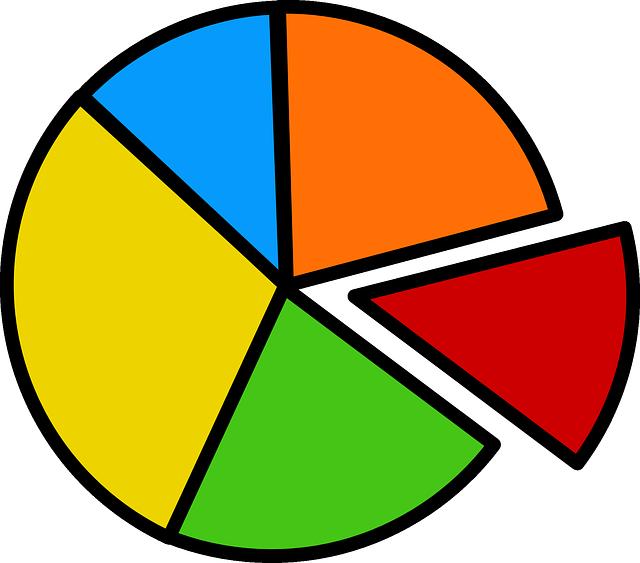 米国株の運用状況 【16年9月】