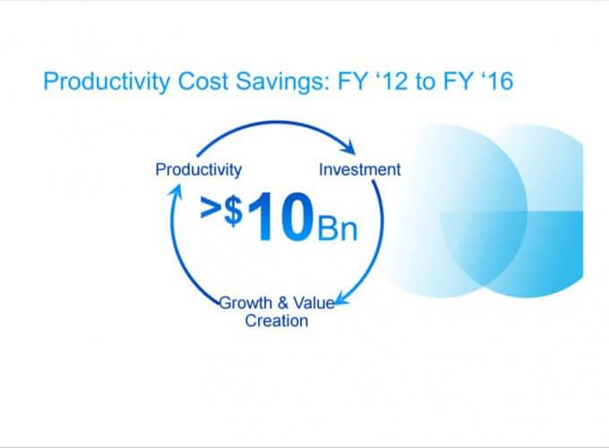 P&Gのコスト削減計画、引用:P&Gホームページ