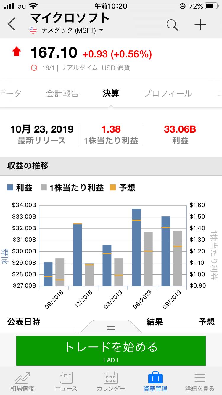 investing.com_決算情報