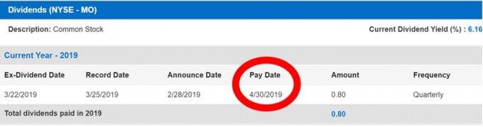 【MO】アルトリア・グループの配当金支払い月-min