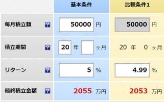 月5万円を20年間積み上て投資した場合