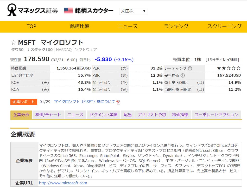 1_マネックス証券銘柄スカウター米国株-min