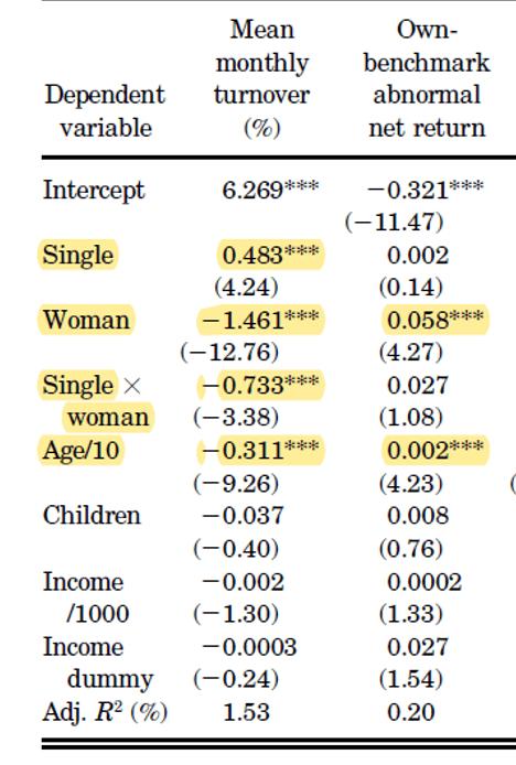 男女の投資リターンの差4