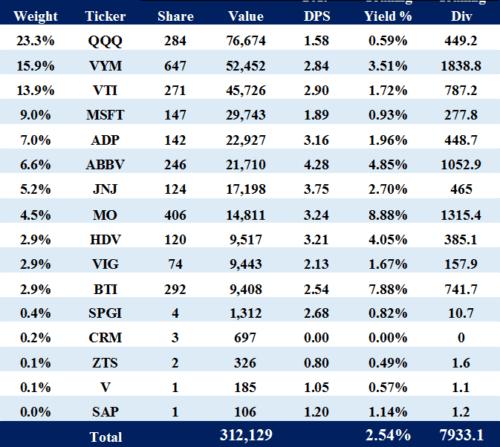 米国株ポートフォリオ_2020.11.03